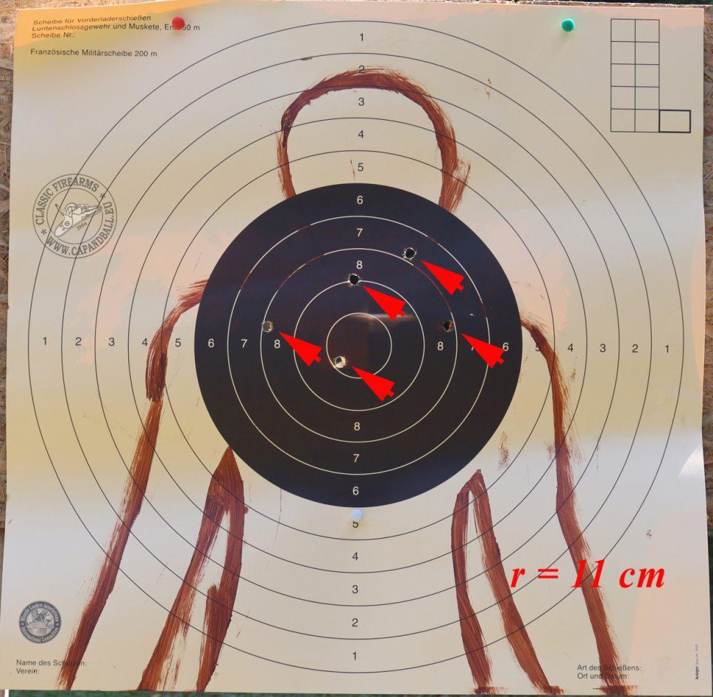 A puska szórásképe 75 méteren gyorstűzzel.